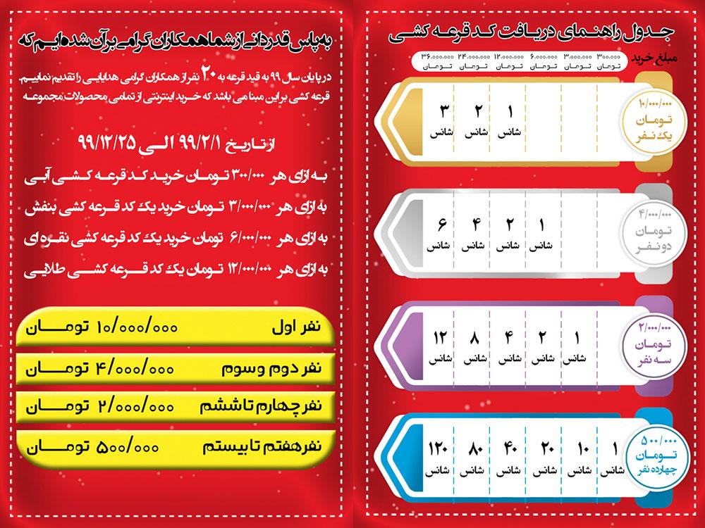 کانون تبلیغات پررنگ مشاور و مجری در امور چاپ و تبلیغات